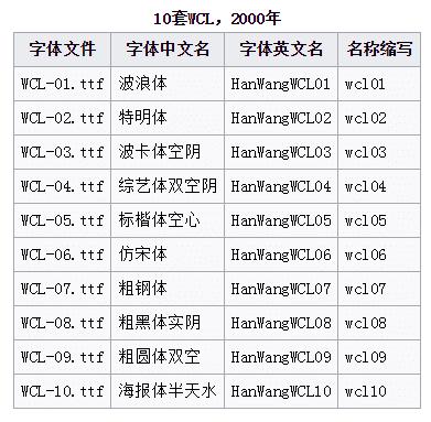 王汉宗免费字体